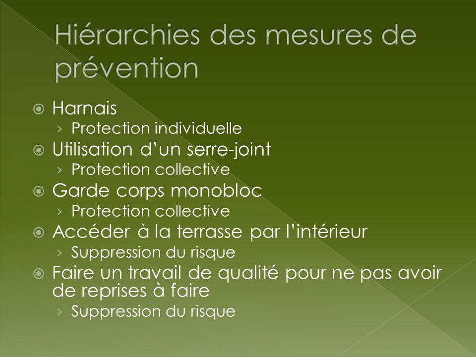 Hiérarchies des mesures de prévention