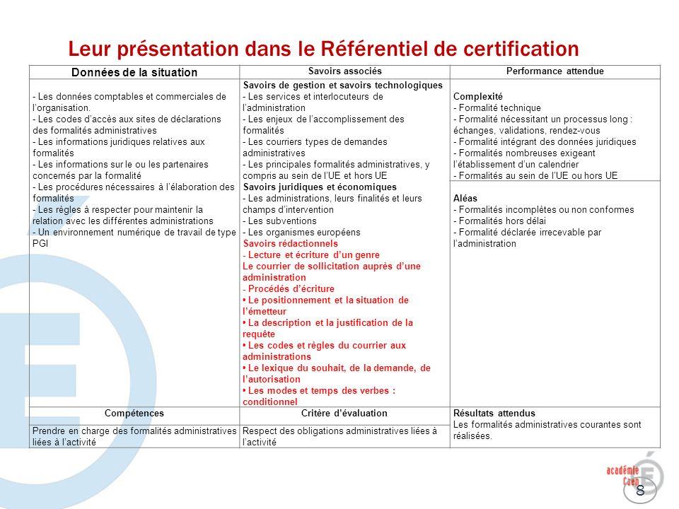 Leur présentation dans le Référentiel de certification