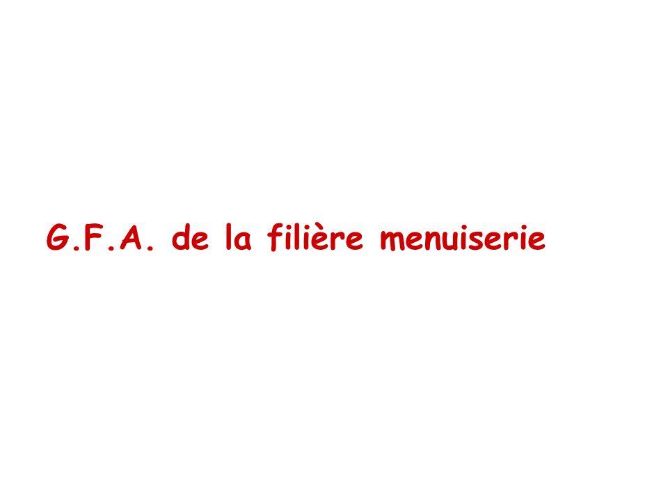 G.F.A. de la filière menuiserie