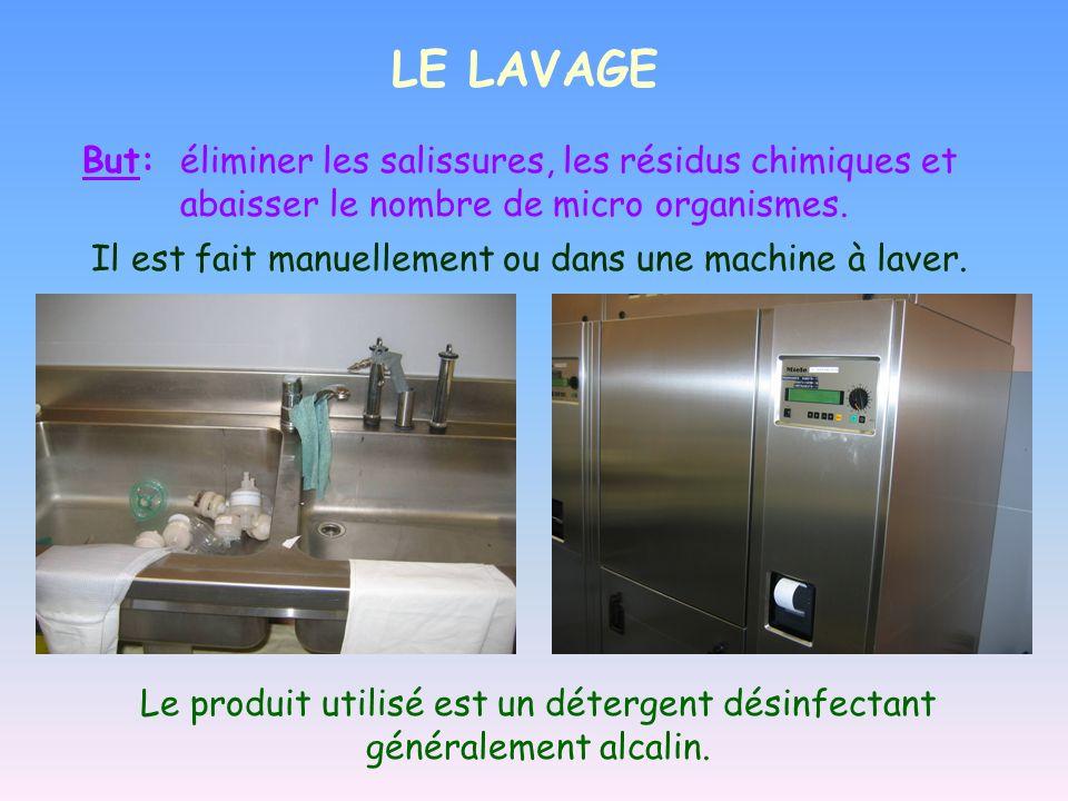 LE LAVAGEBut: éliminer les salissures, les résidus chimiques et abaisser le nombre de micro organismes.