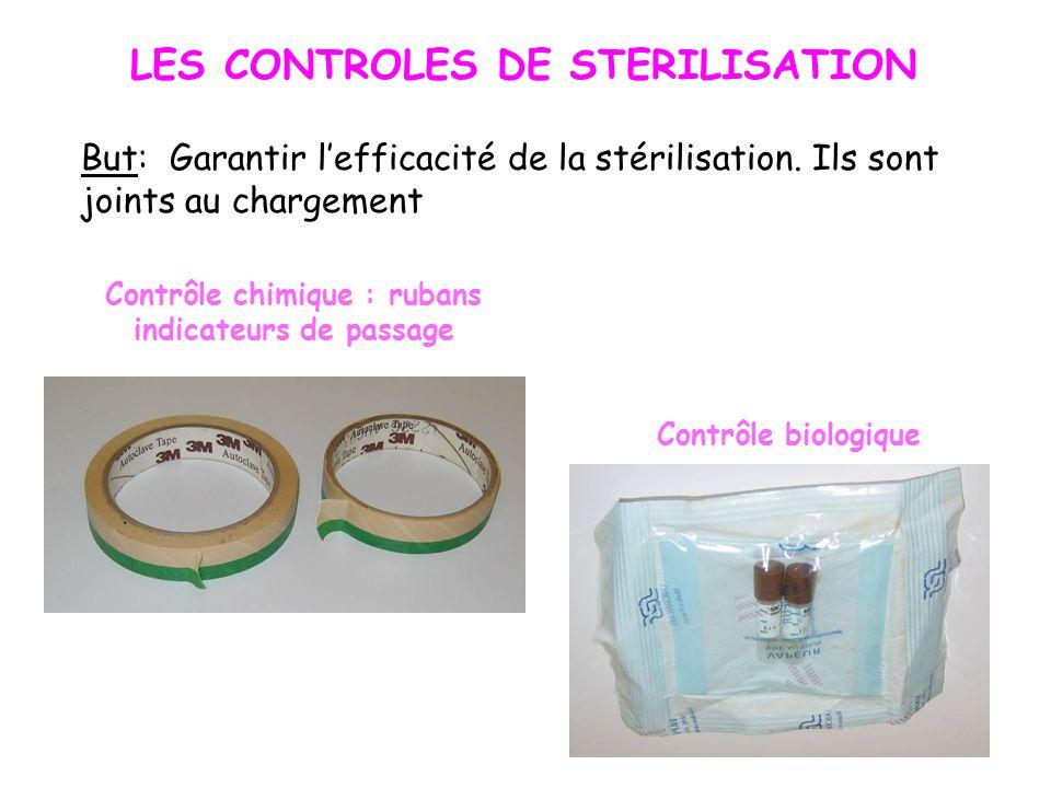 LES CONTROLES DE STERILISATION