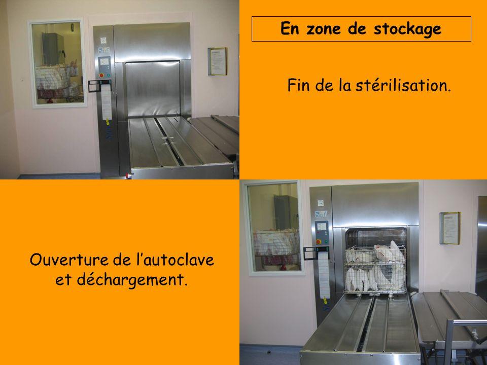 Fin de la stérilisation.