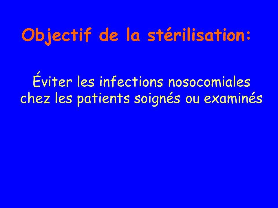 Objectif de la stérilisation: