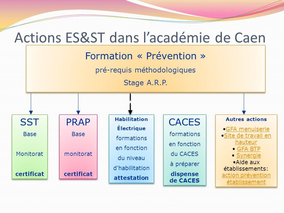 Actions ES&ST dans l'académie de Caen