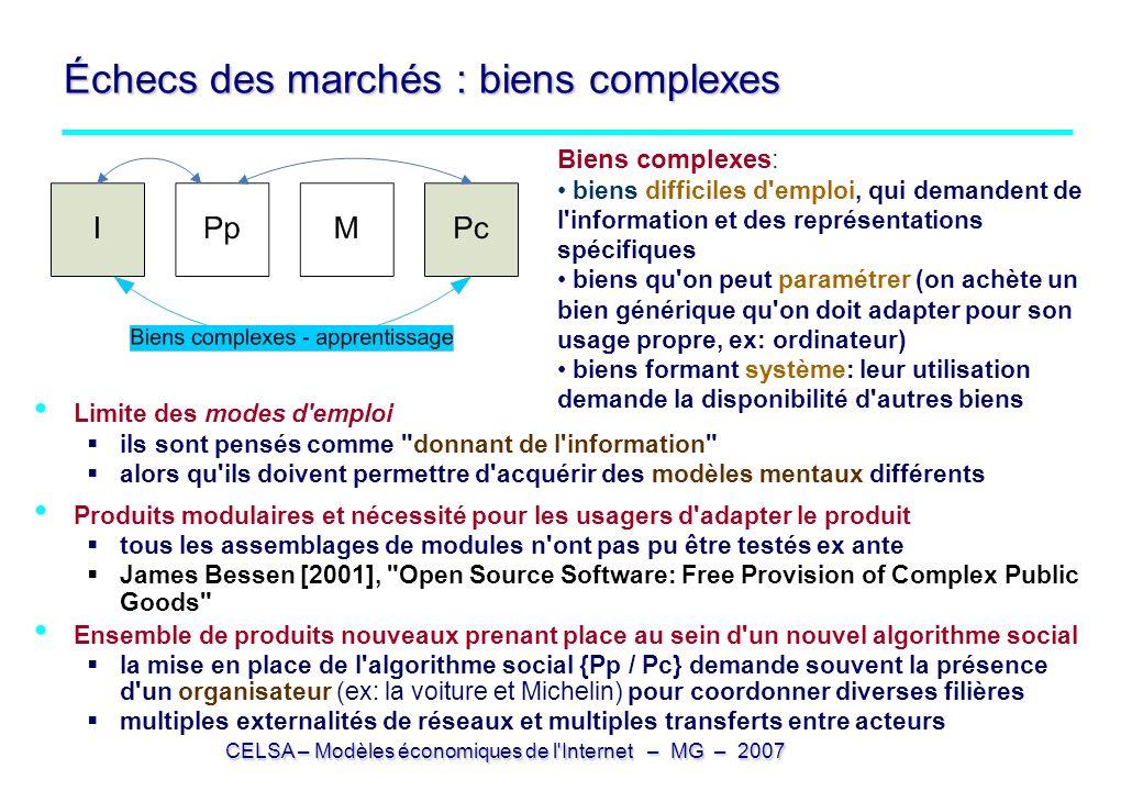 Échecs des marchés : biens complexes
