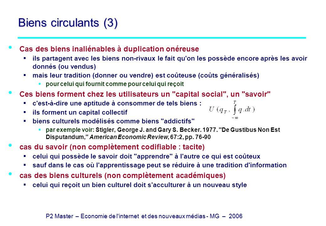 Biens circulants (3) Cas des biens inaliénables à duplication onéreuse