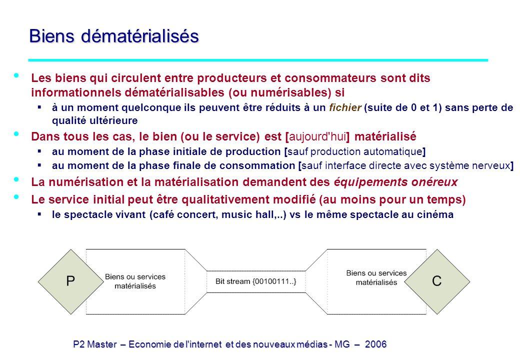 Biens dématérialisés Les biens qui circulent entre producteurs et consommateurs sont dits informationnels dématérialisables (ou numérisables) si.