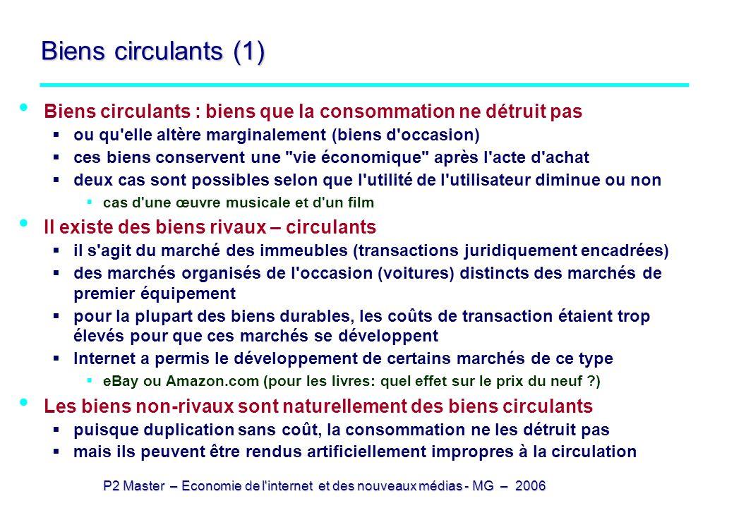 Biens circulants (1) Biens circulants : biens que la consommation ne détruit pas. ou qu elle altère marginalement (biens d occasion)