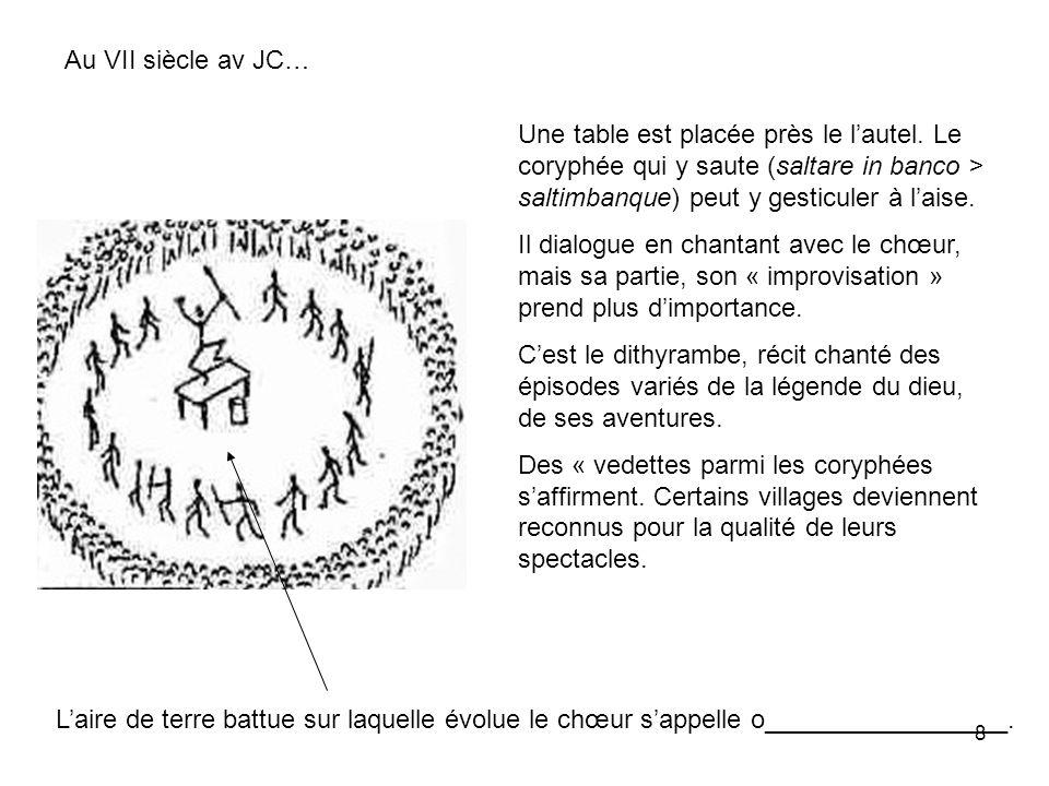 Au VII siècle av JC… Une table est placée près le l'autel. Le coryphée qui y saute (saltare in banco > saltimbanque) peut y gesticuler à l'aise.