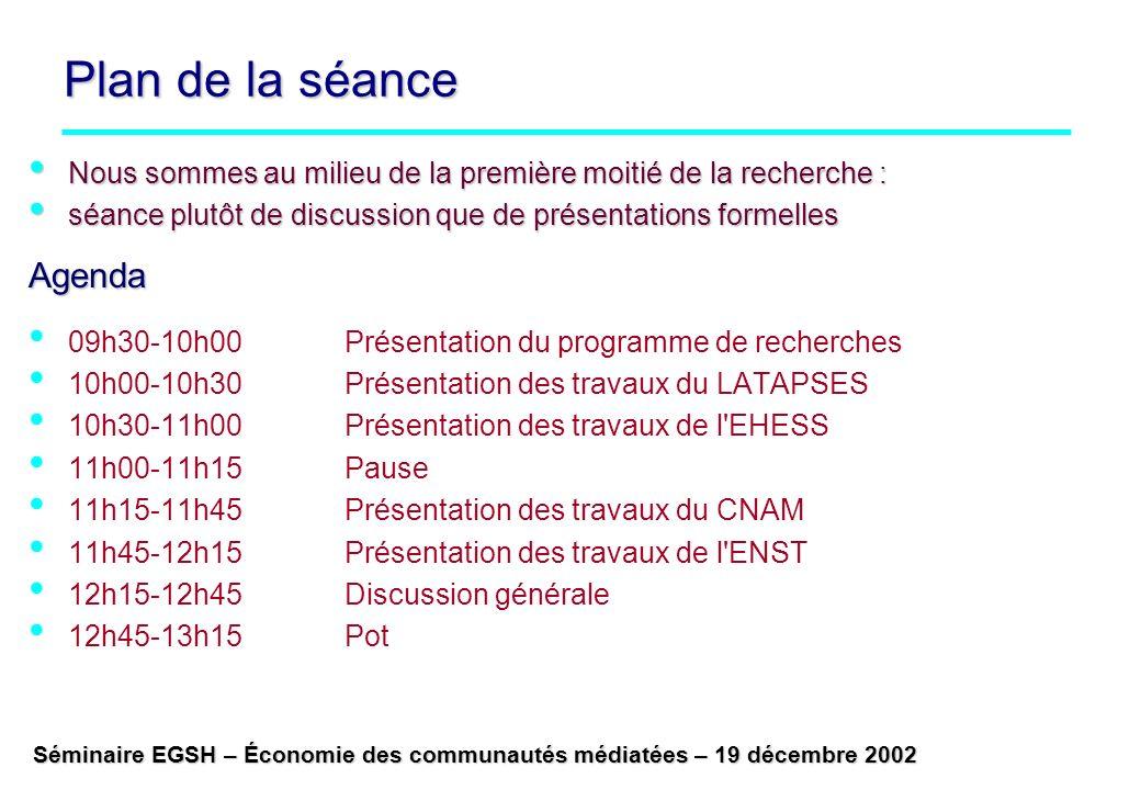 Plan de la séance Agenda