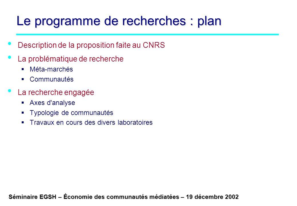 Le programme de recherches : plan