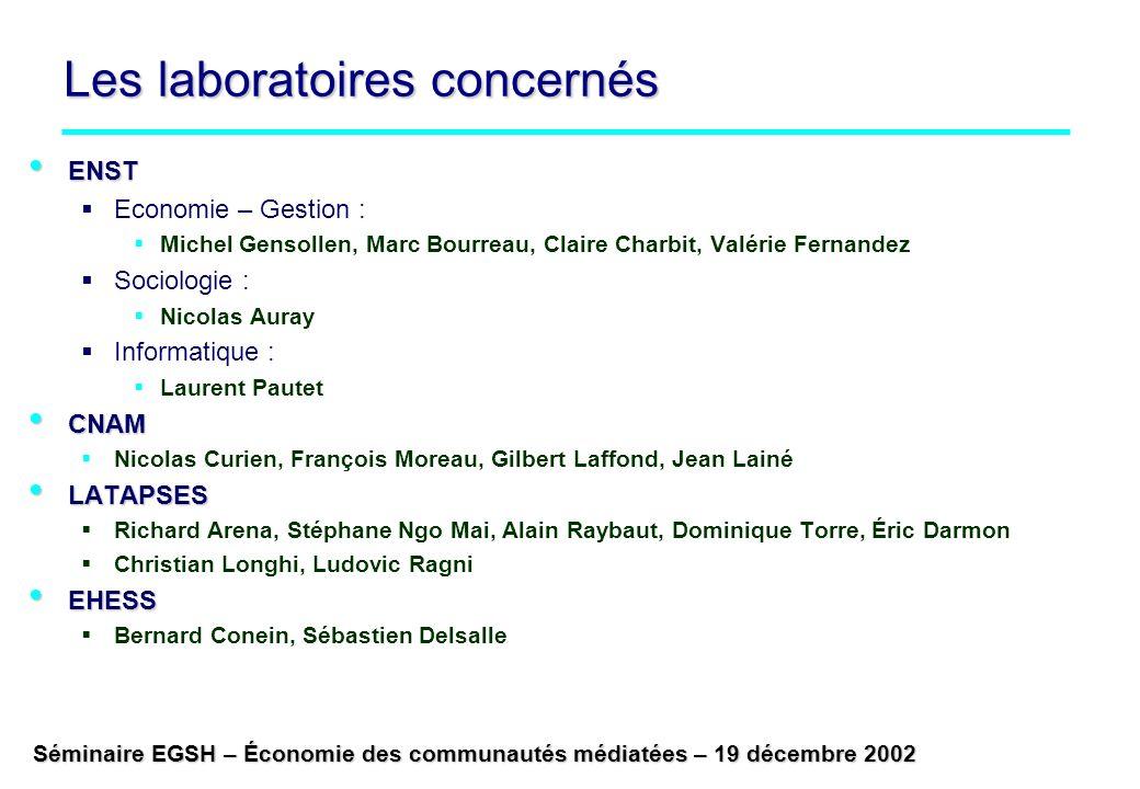 Les laboratoires concernés