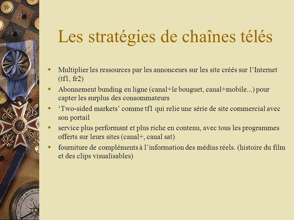 Les stratégies de chaînes télés