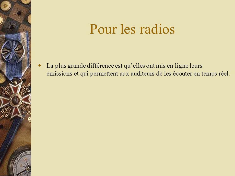Pour les radios La plus grande différence est qu'elles ont mis en ligne leurs émissions et qui permettent aux auditeurs de les écouter en temps réel.