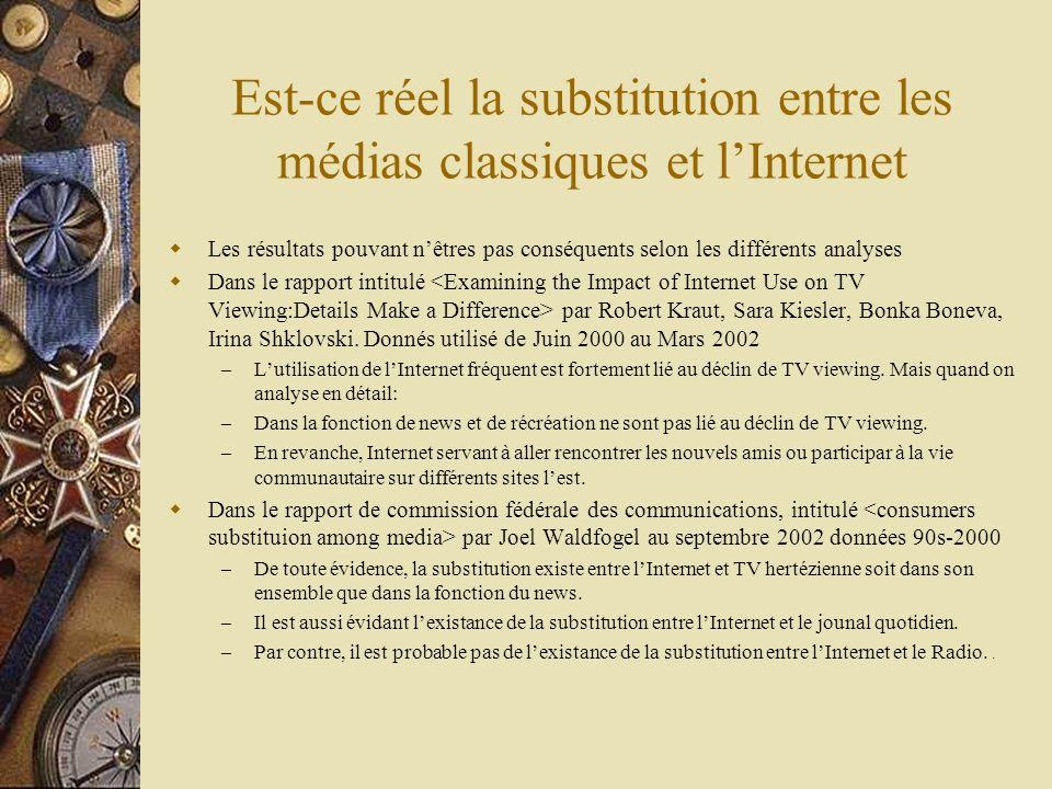 Est-ce réel la substitution entre les médias classiques et l'Internet