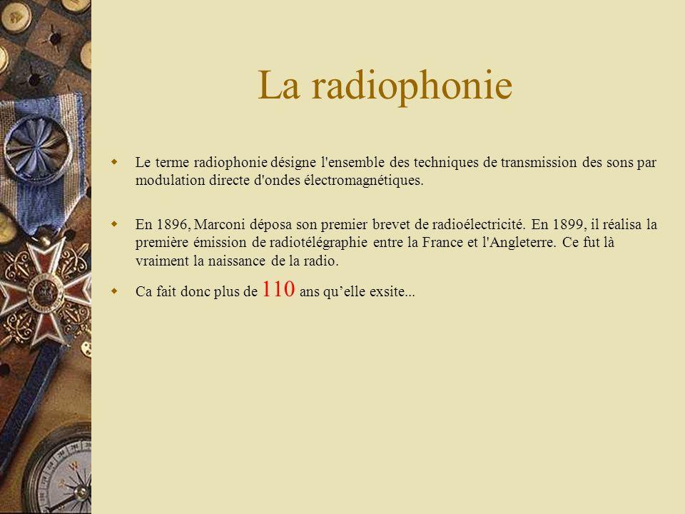 La radiophonie Le terme radiophonie désigne l ensemble des techniques de transmission des sons par modulation directe d ondes électromagnétiques.