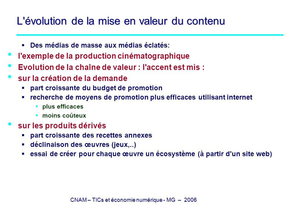 L évolution de la mise en valeur du contenu