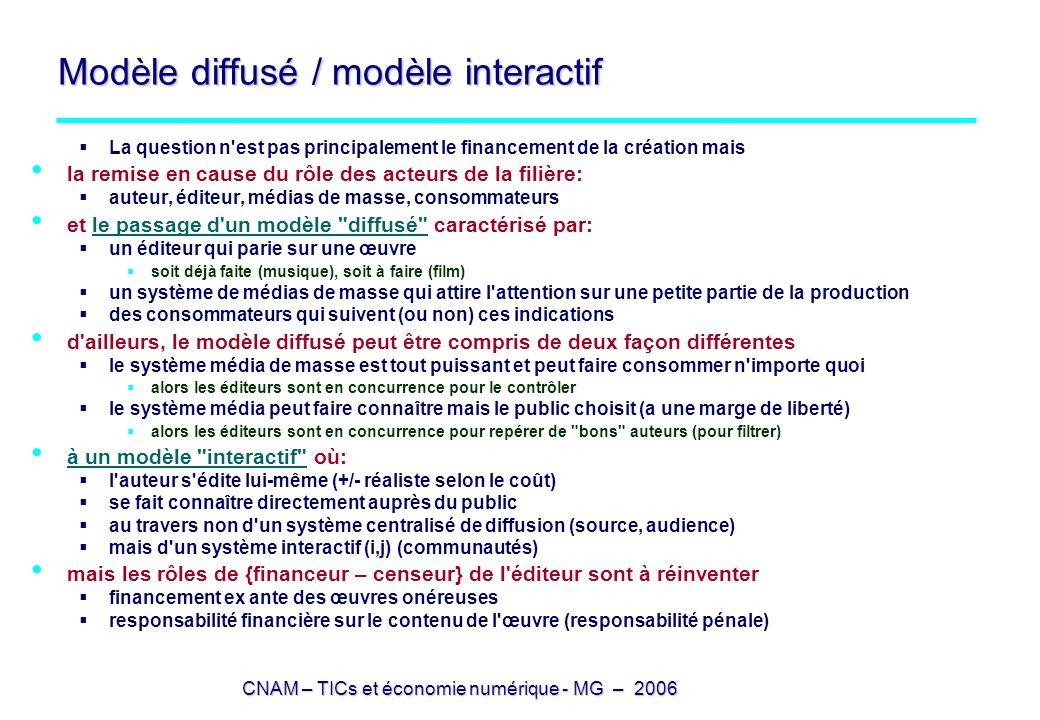 Modèle diffusé / modèle interactif