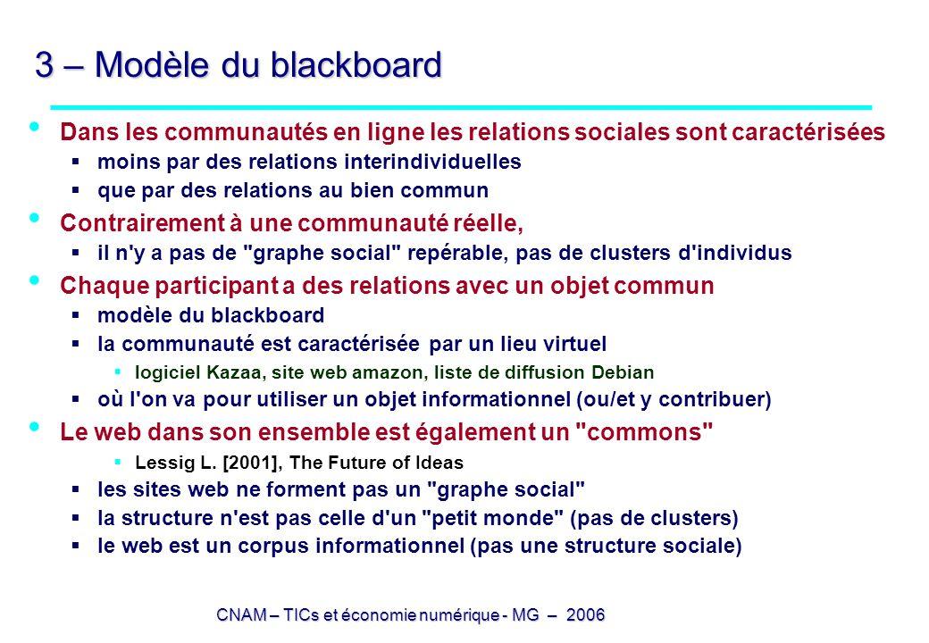 3 – Modèle du blackboard Dans les communautés en ligne les relations sociales sont caractérisées. moins par des relations interindividuelles.