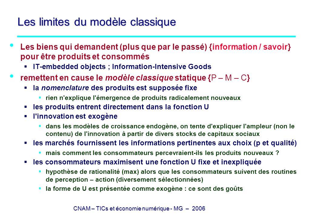 Les limites du modèle classique
