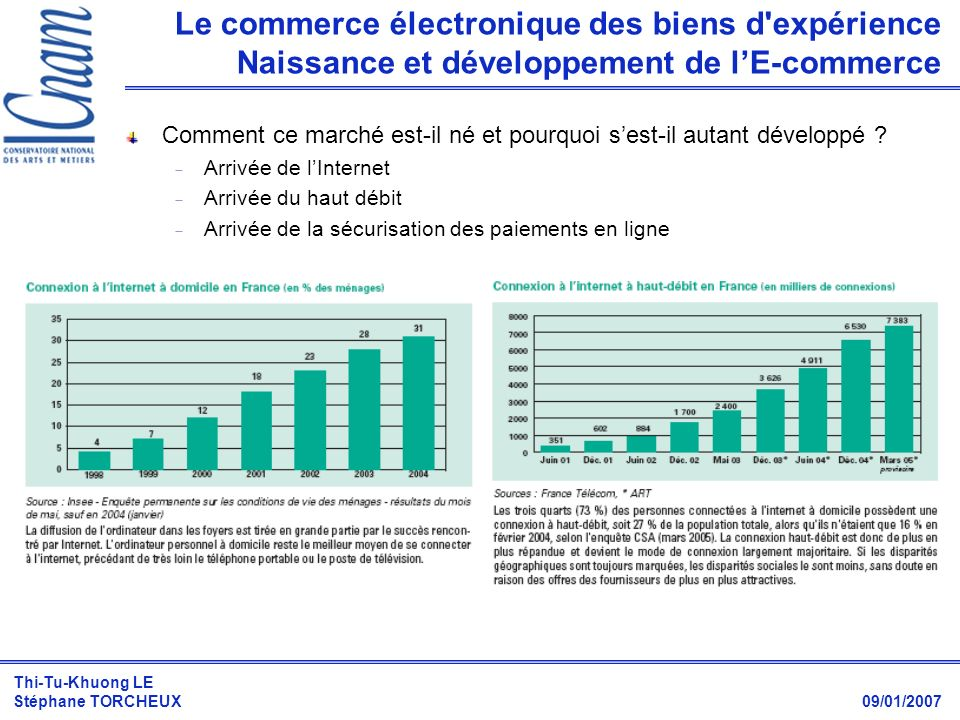 Le commerce électronique des biens d expérience Naissance et développement de l'E-commerce