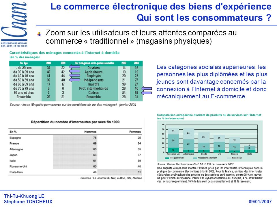 Le commerce électronique des biens d expérience Qui sont les consommateurs