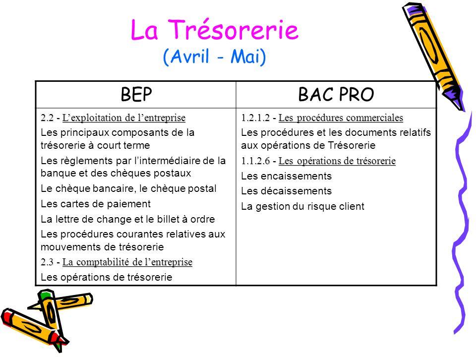 La Trésorerie (Avril - Mai)