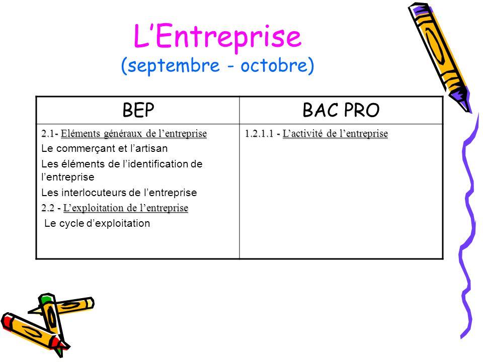 L'Entreprise (septembre - octobre)