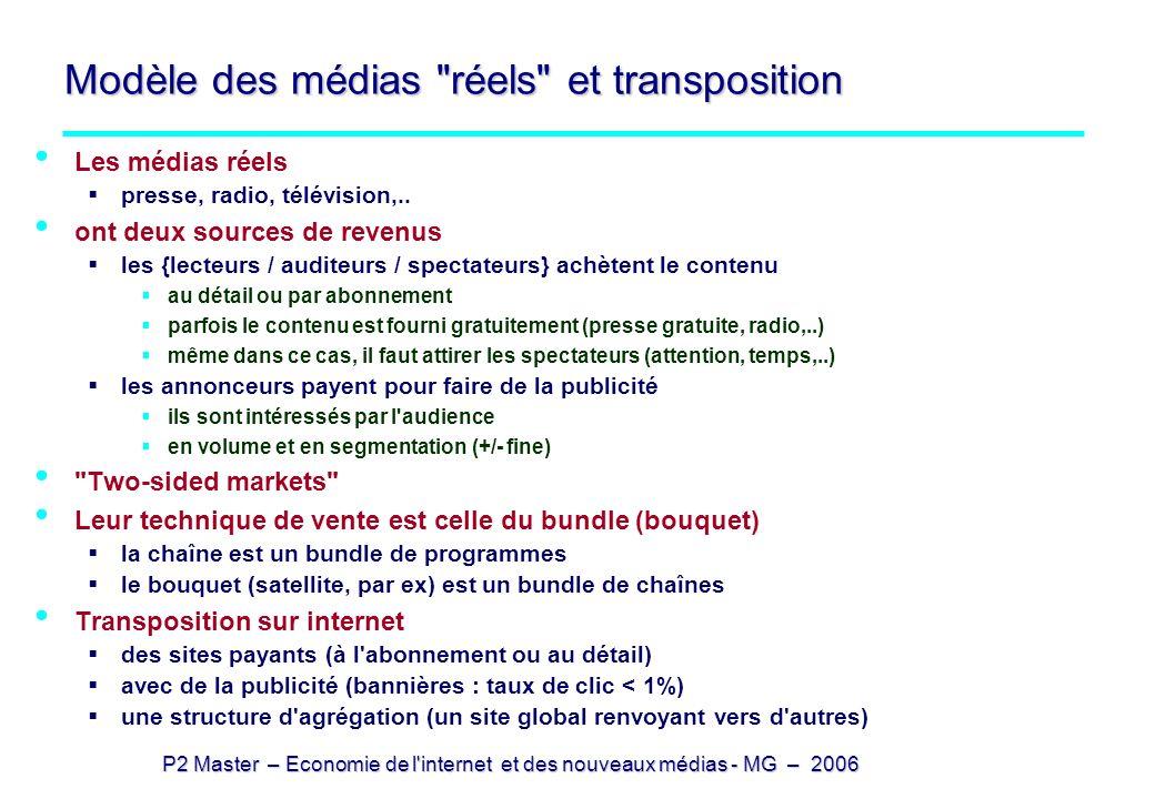 Modèle des médias réels et transposition