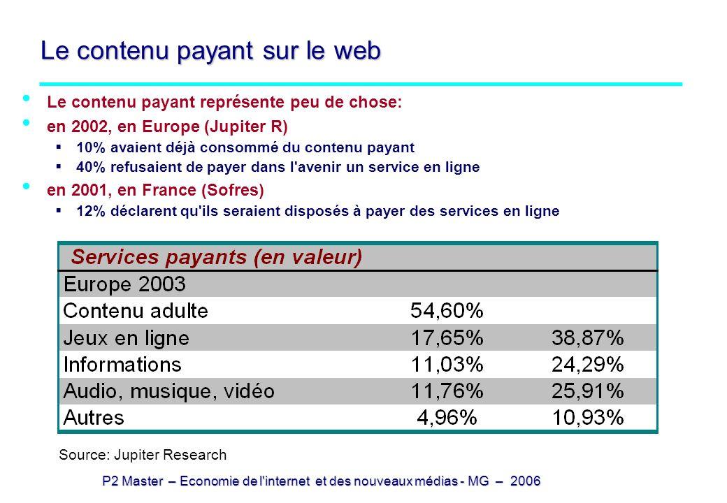 Le contenu payant sur le web
