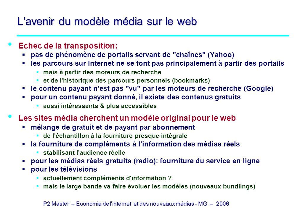 L avenir du modèle média sur le web