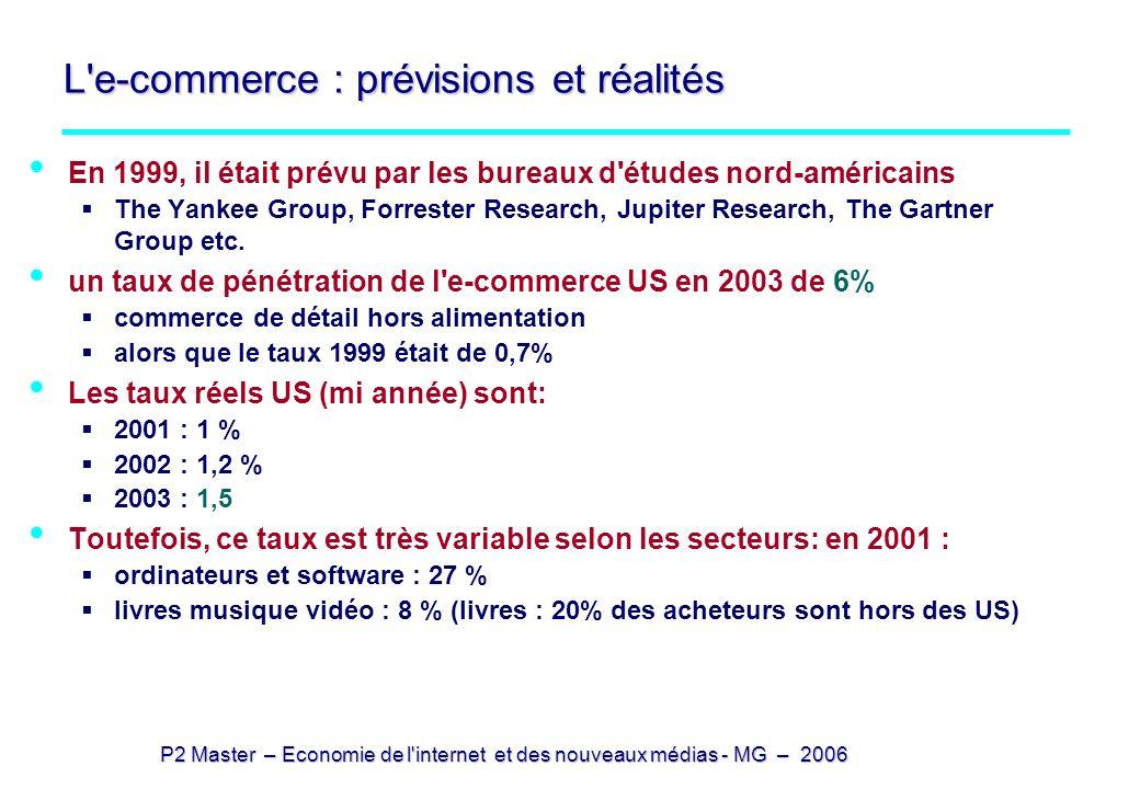 L e-commerce : prévisions et réalités