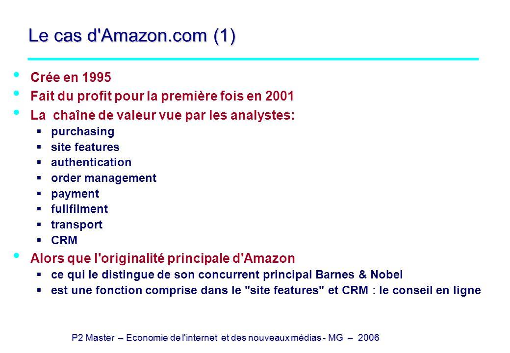 Le cas d Amazon.com (1) Crée en 1995