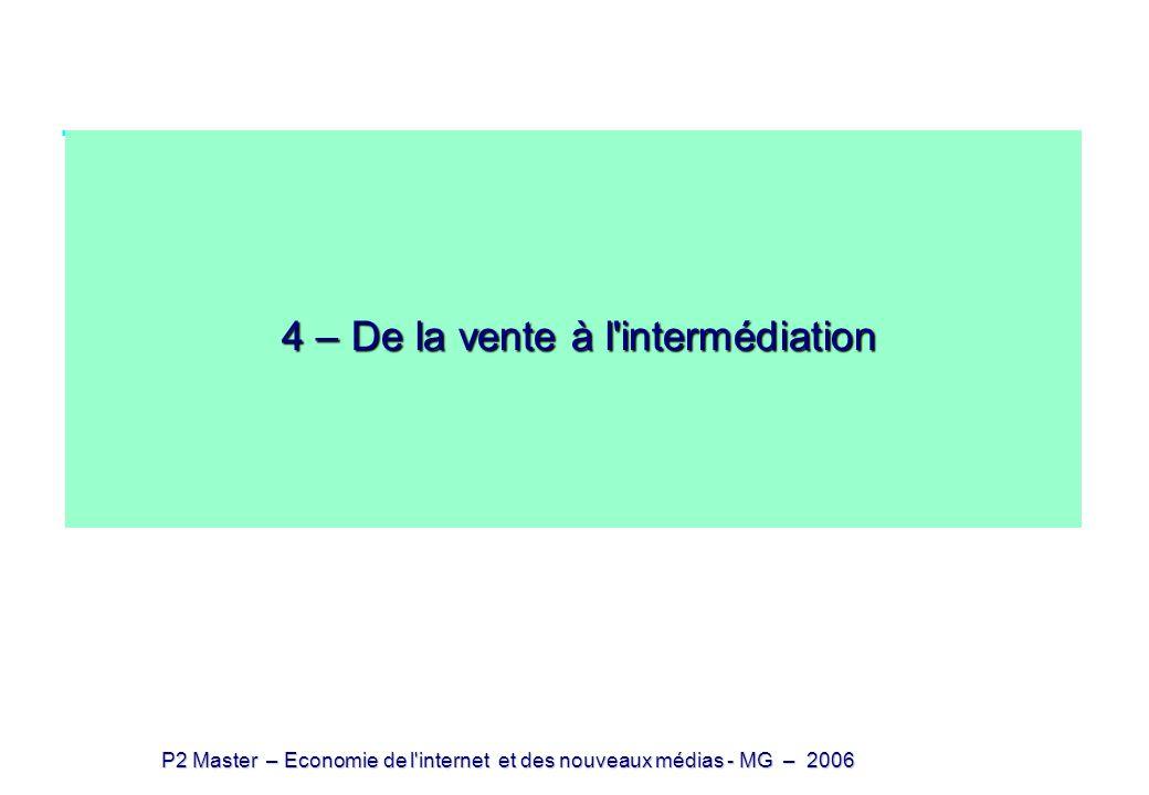 4 – De la vente à l intermédiation
