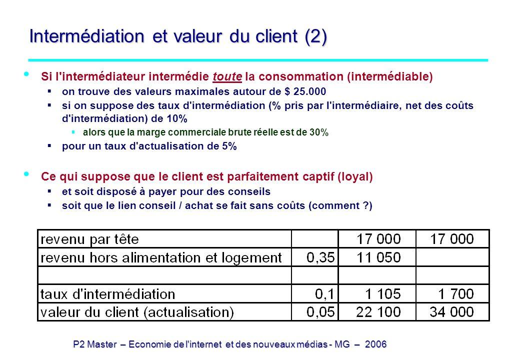 Intermédiation et valeur du client (2)