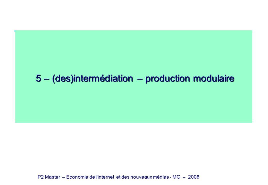 5 – (des)intermédiation – production modulaire