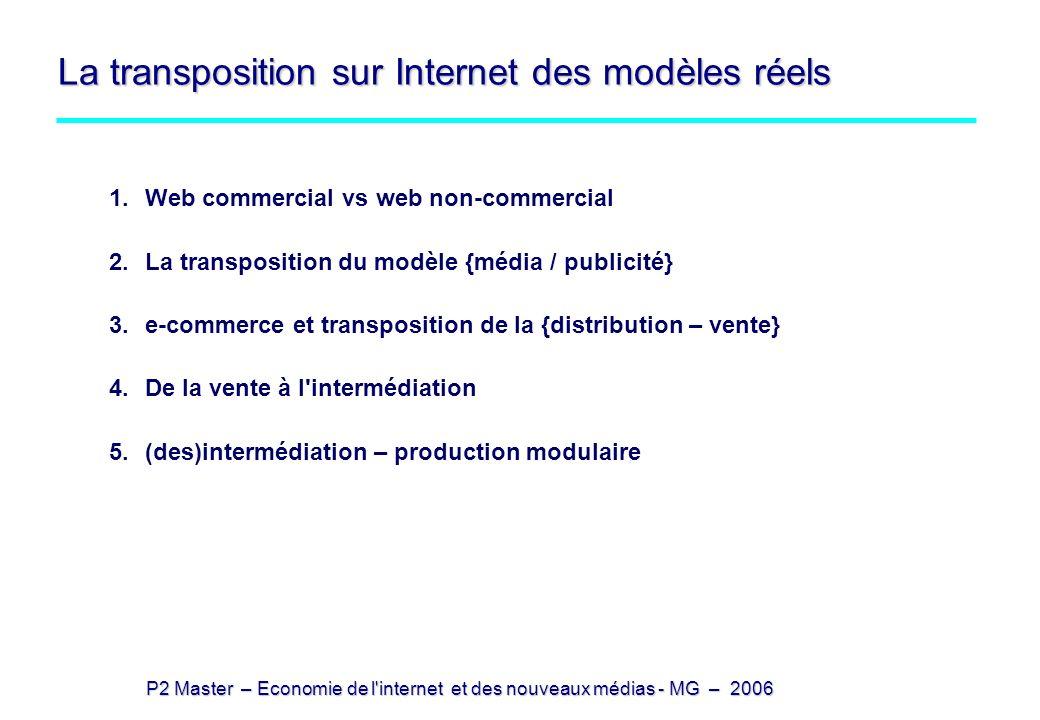 La transposition sur Internet des modèles réels