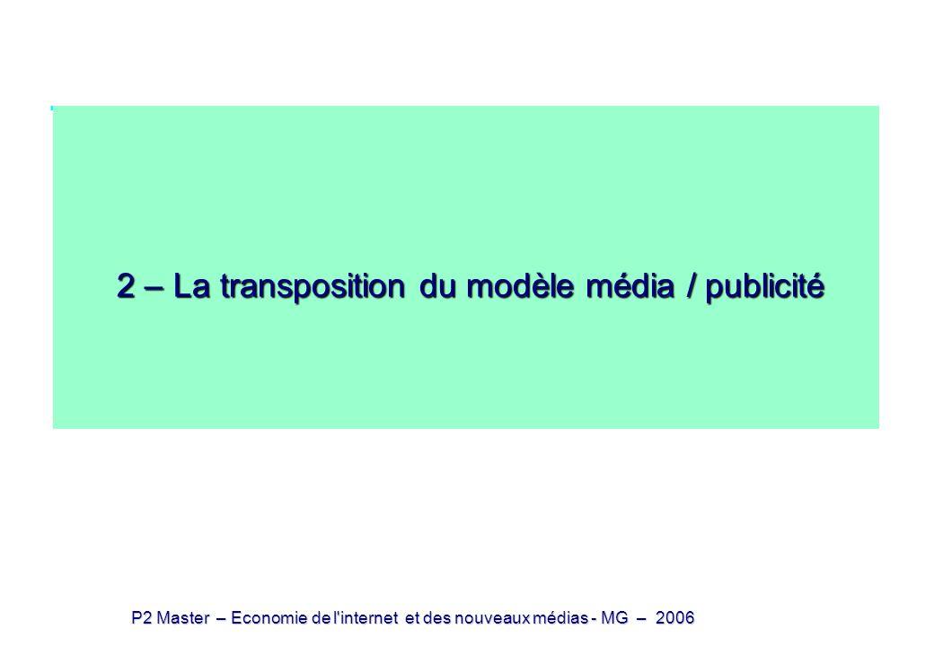 2 – La transposition du modèle média / publicité