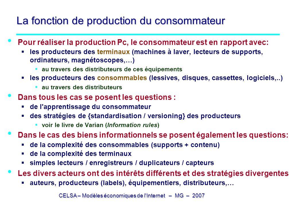 La fonction de production du consommateur