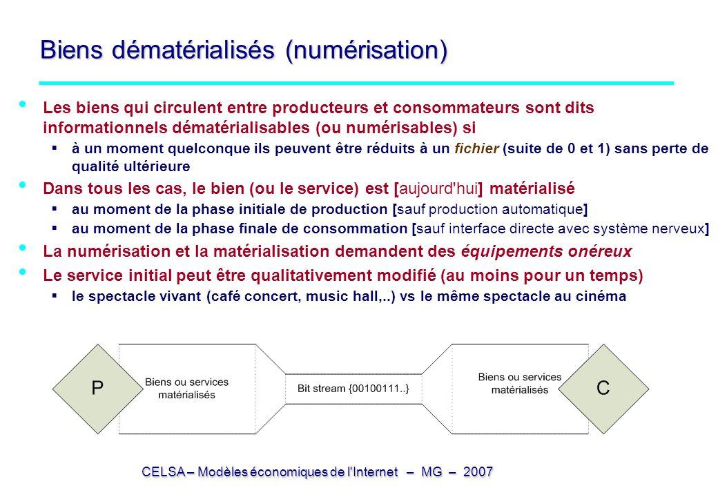 Biens dématérialisés (numérisation)