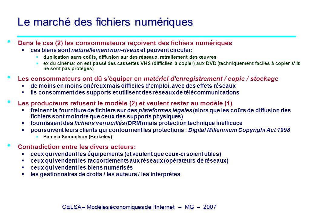 Le marché des fichiers numériques