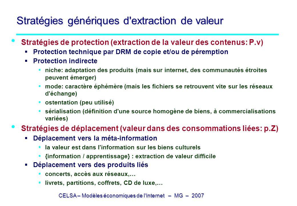 Stratégies génériques d extraction de valeur