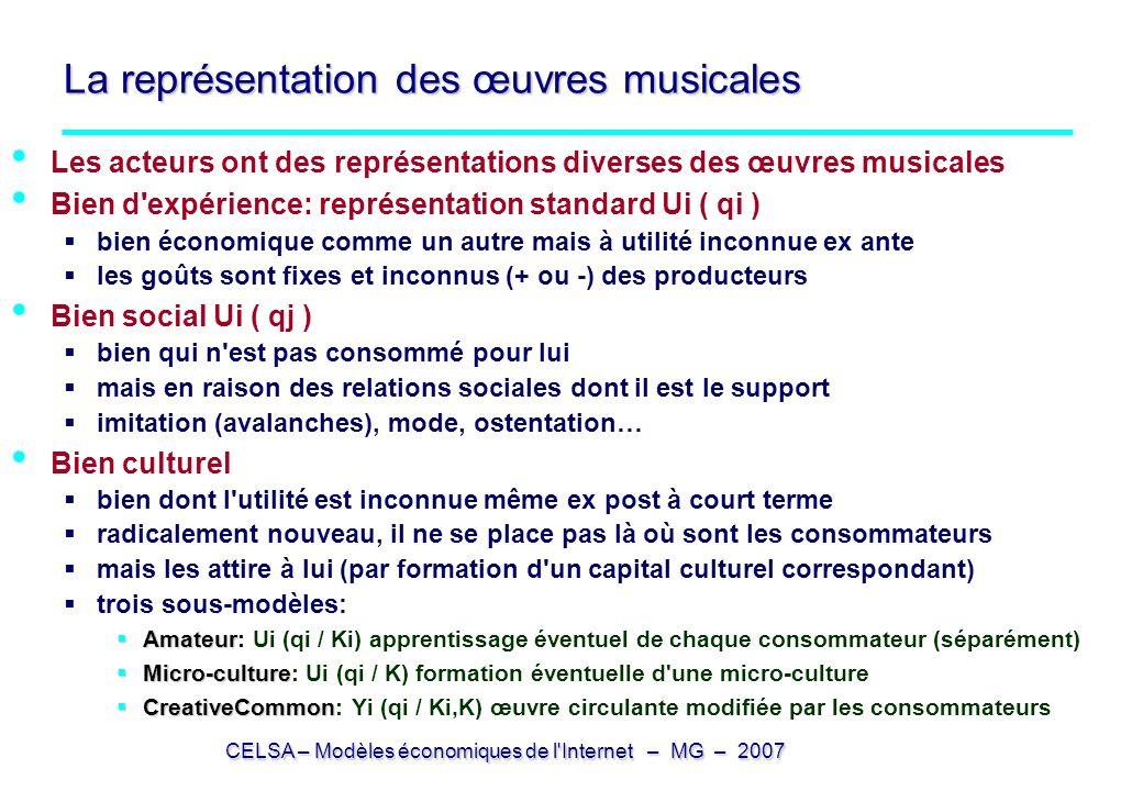 La représentation des œuvres musicales