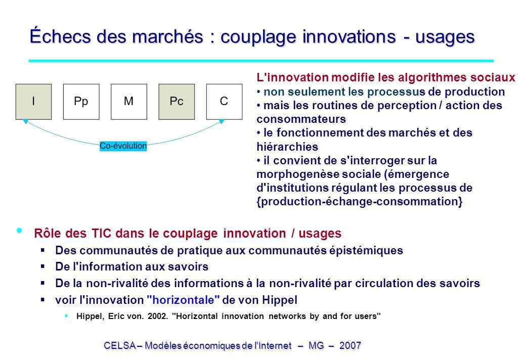 Échecs des marchés : couplage innovations - usages