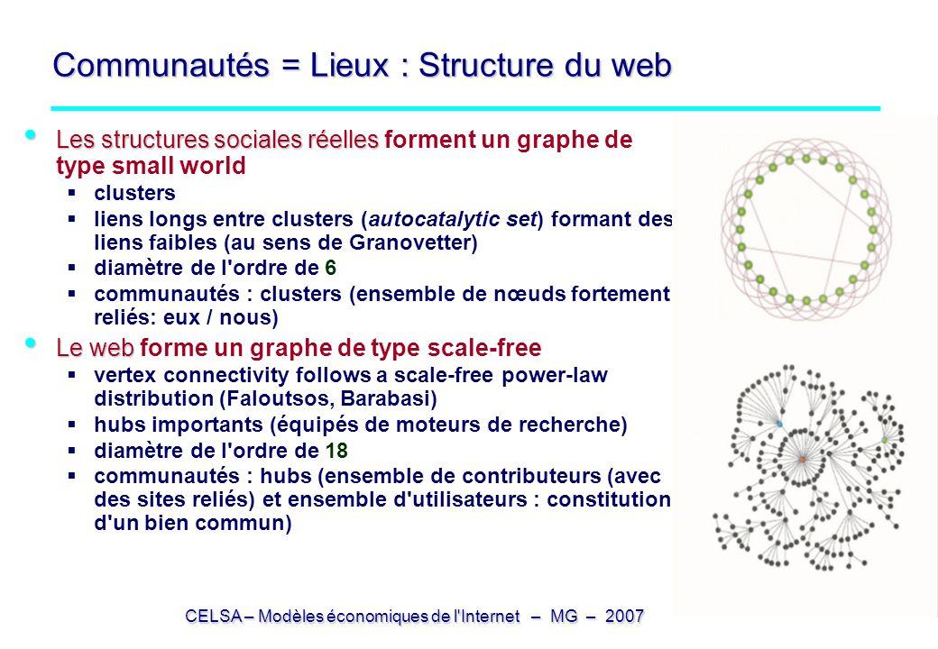 Communautés = Lieux : Structure du web