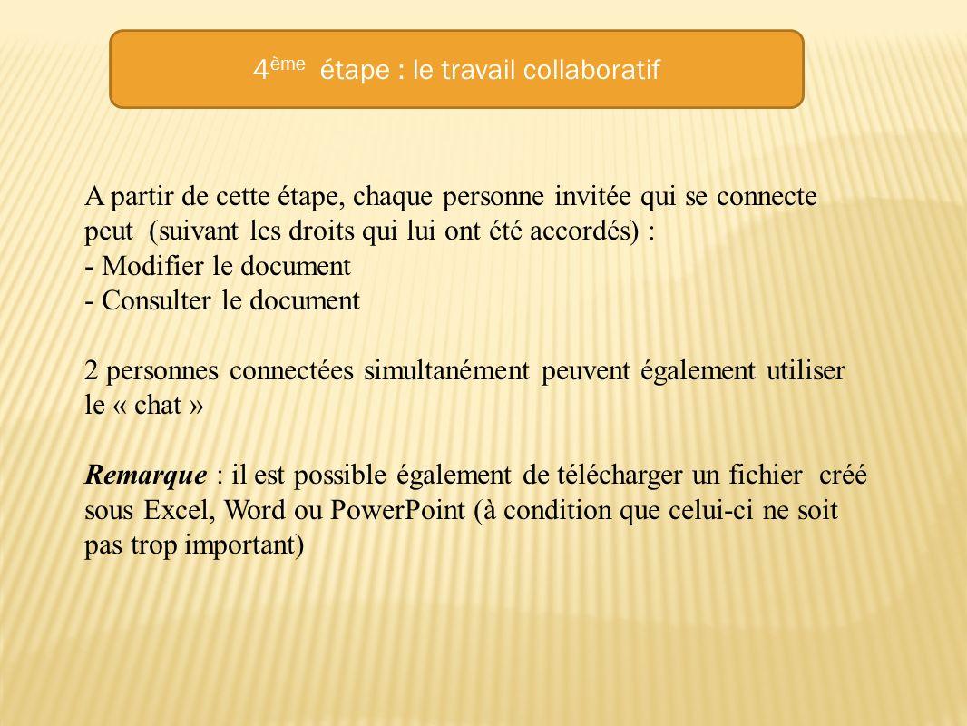 4ème étape : le travail collaboratif