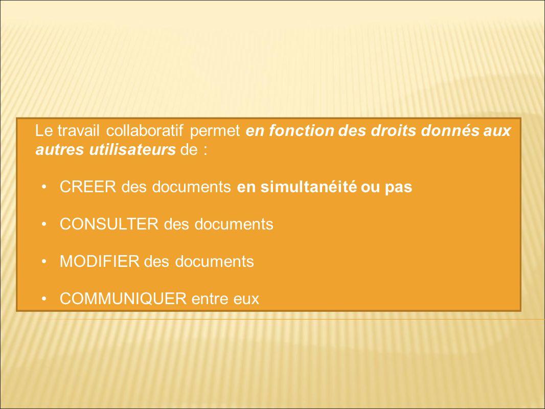 Le travail collaboratif permet en fonction des droits donnés aux autres utilisateurs de :