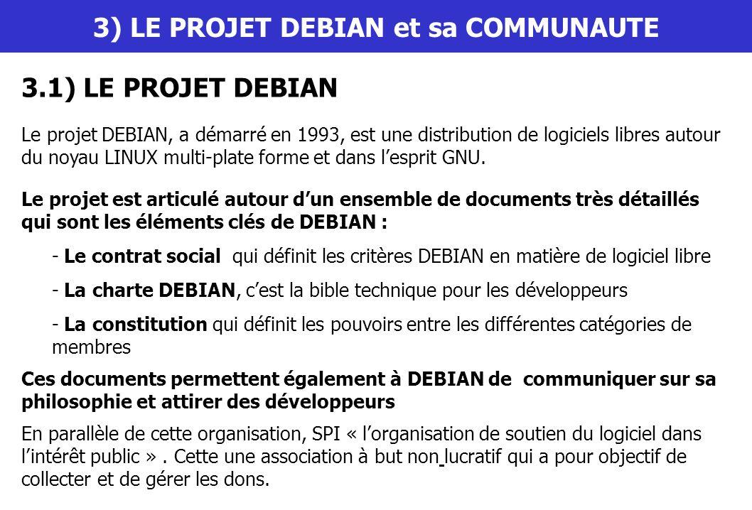 3) LE PROJET DEBIAN et sa COMMUNAUTE