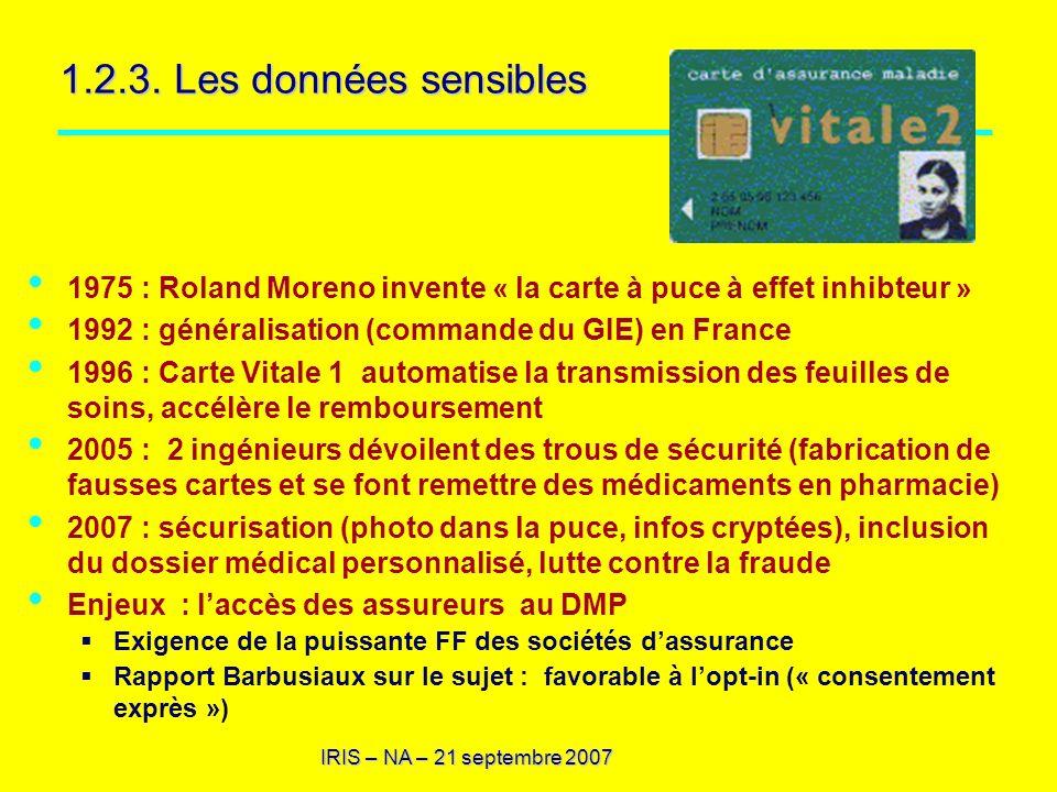 1.2.3. Les données sensibles 1975 : Roland Moreno invente « la carte à puce à effet inhibteur » 1992 : généralisation (commande du GIE) en France.