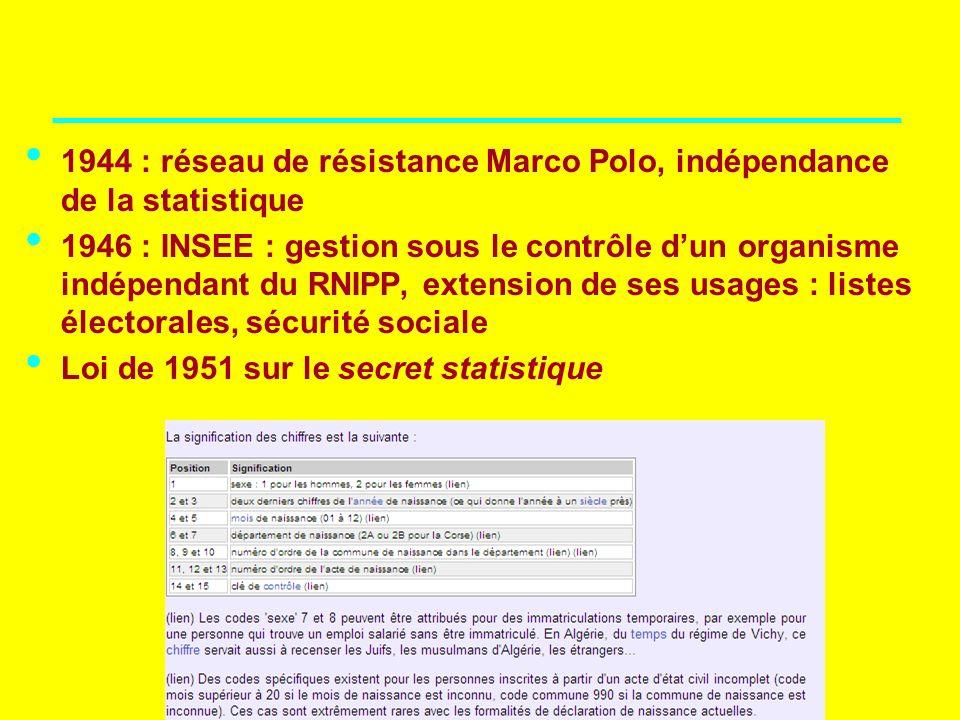 1944 : réseau de résistance Marco Polo, indépendance de la statistique